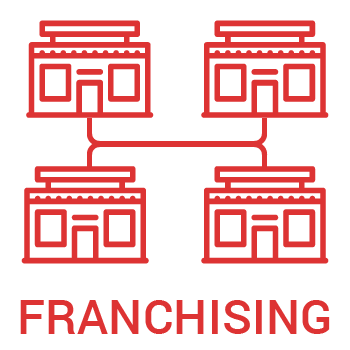 Software gestionali per franchising
